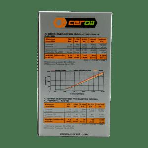 aditivos ceroil Aditivo para tratamiento Pre-ITV - Kit Economizador